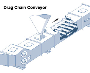 conveyor drag chain